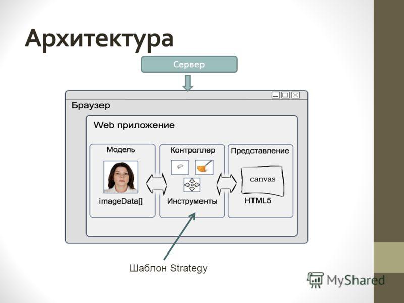 Архитектура Сервер Шаблон Strategy