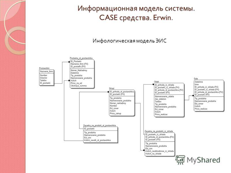 Информационная модель системы. средства. Информационная модель системы. CASE средства. Erwin. Инфологическая модель ЭИС