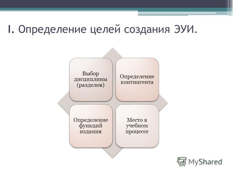I. Определение целей создания ЭУИ. Выбор дисциплины (разделов) Определение контингента Определение функций издания Место в учебном процессе