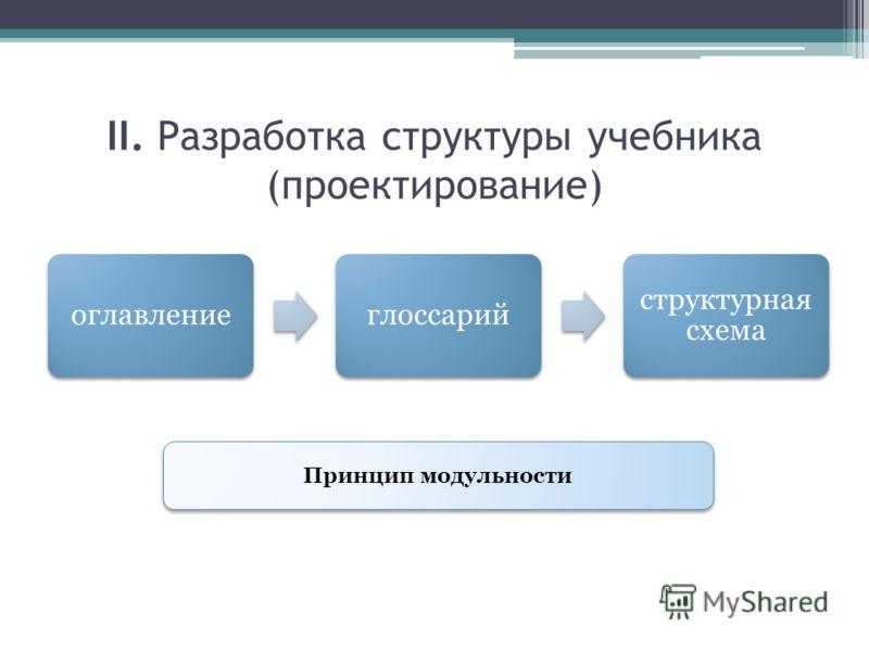 II. Разработка структуры учебника (проектирование) оглавлениеглоссарий структурная схема Принцип модульности