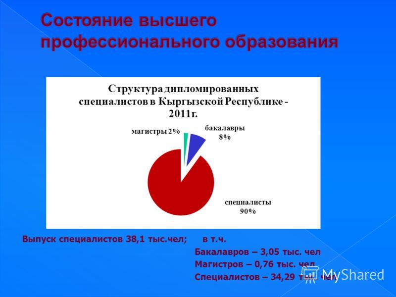 Выпуск специалистов 38,1 тыс.чел; в т.ч. Бакалавров – 3,05 тыс. чел Магистров – 0,76 тыс. чел Специалистов – 34,29 тыс. чел
