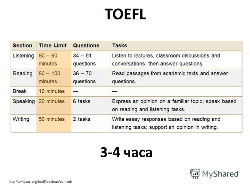 TOEFL http://www.ets.org/toefl/ibt/about/content/ 3-4 часа