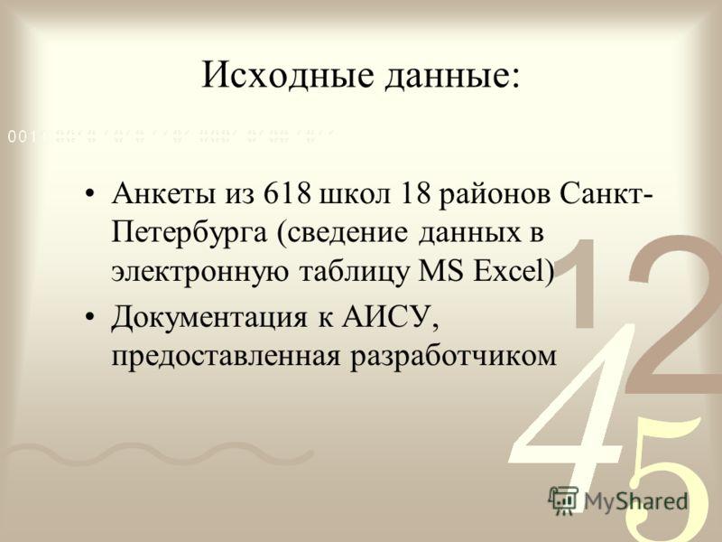 Исходные данные: Анкеты из 618 школ 18 районов Санкт- Петербурга (сведение данных в электронную таблицу MS Excel) Документация к АИСУ, предоставленная разработчиком
