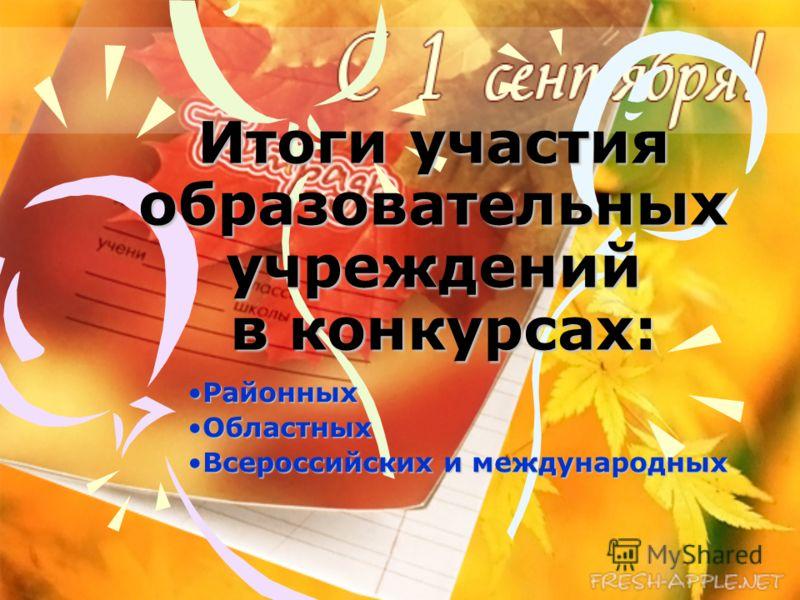 Итоги участия образовательных учреждений в конкурсах: РайонныхРайонных ОбластныхОбластных Всероссийских и международныхВсероссийских и международных