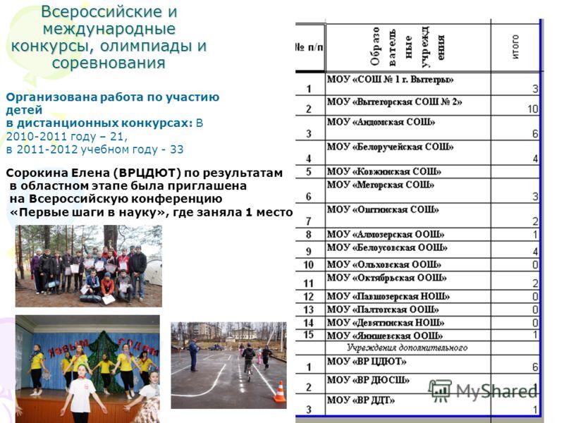 Всероссийские и международные конкурсы, олимпиады и соревнования Организована работа по участию детей в дистанционных конкурсах: В 2010-2011 году – 21, в 2011-2012 учебном году - 33 Сорокина Елена (ВРЦДЮТ) по результатам в областном этапе была пригла