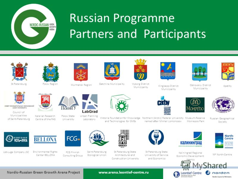 Nordic-Russian Green Growth Arena Projectwww.arena.leontief-centre.ru Russian Programme Partners and Participants Murmansk Region St PetersburgGatchina MunicipalityVyborg District Municipality Pskov Region Kingisepp District Municipality Ostrovskiy D
