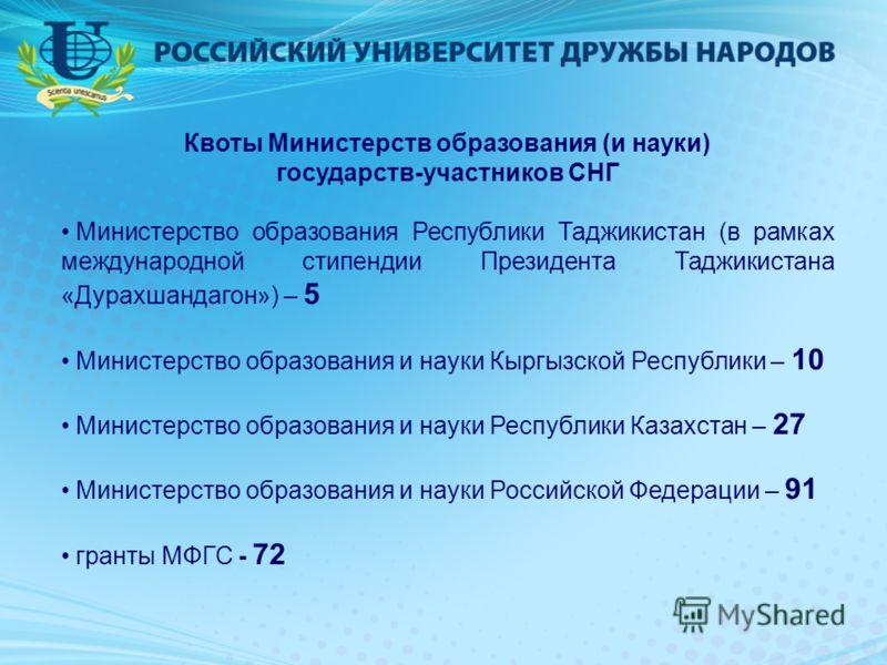 Квоты Министерств образования (и науки) государств-участников СНГ Министерство образования Республики Таджикистан (в рамках международной стипендии Президента Таджикистана «Дурахшандагон») – 5 Министерство образования и науки Кыргызской Республики –