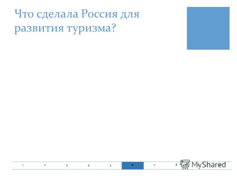 Что сделала Россия для развития туризма ? 12345678910