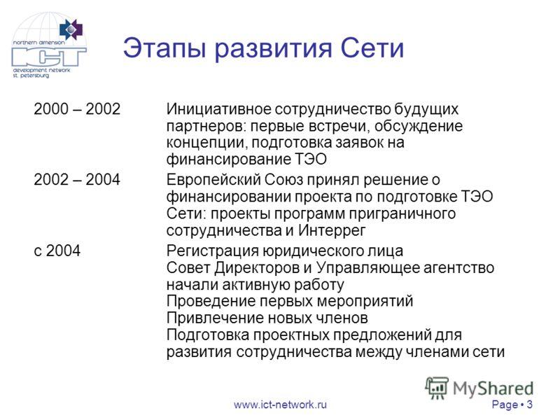 Page 3 www.ict-network.ru Этапы развития Сети 2000 – 2002Инициативное сотрудничество будущих партнеров: первые встречи, обсуждение концепции, подготовка заявок на финансирование ТЭО 2002 – 2004Европейский Союз принял решение о финансировании проекта