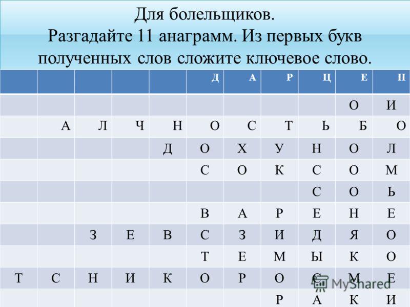 Для болельщиков. Разгадайте 11 анаграмм. Из первых букв полученных слов сложите ключевое слово. ДАРЦЕН ОИ АЛЧНОСТЬБО ДОХУНОЛ СОКСОМ СОЬ ВАРЕНЕ ЗЕВСЗИДЯО ТЕМЫКО ТСНИКОРОСМЕ РАКИ