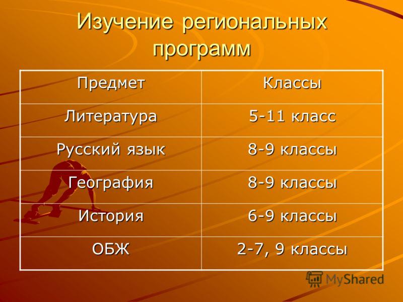 Изучение региональных программ ПредметКлассы Литература 5-11 класс Русский язык 8-9 классы География История 6-9 классы ОБЖ 2-7, 9 классы