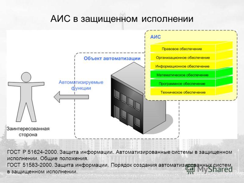 АИС в защищенном исполнении ГОСТ Р 51624-2000. Защита информации. Автоматизированные системы в защищенном исполнении. Общие положения. ГОСТ 51583-2000. Защита информации. Порядок создания автоматизированных систем в защищенном исполнении.