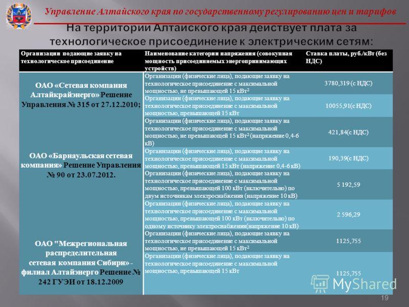 19 Управление Алтайского края по государственному регулированию цен и тарифов Организации подающие заявку на технологическое присоединение Наименование категории напряжения ( совокупная мощность присоединяемых энергопринимающих устройств ) Ставка пла