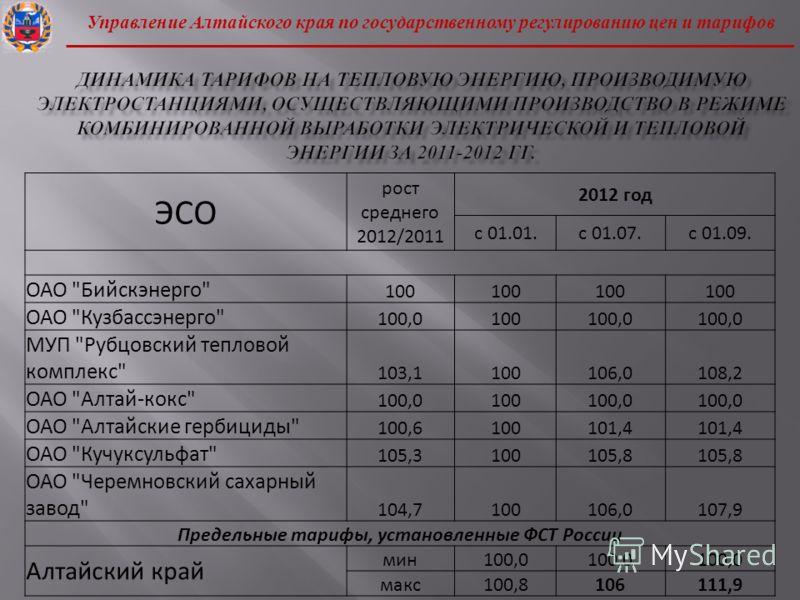 ЭСО рост среднего 2012/2011 2012 год с 01.01.с 01.07.с 01.09. ОАО