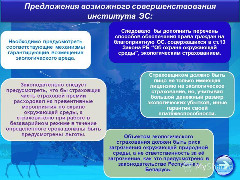 Предложения возможного совершенствования института ЭС: Следовало бы дополнить перечень способов обеспечения права граждан на благоприятную ОС, содержащихся в ст.13 Закона РБ Об охране окружающей среды, экологическим страхованием. Страховщиком должно
