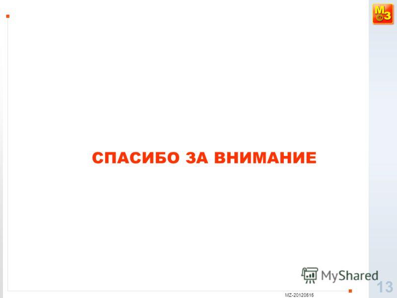 MZ-20120515 13 СПАСИБО ЗА ВНИМАНИЕ