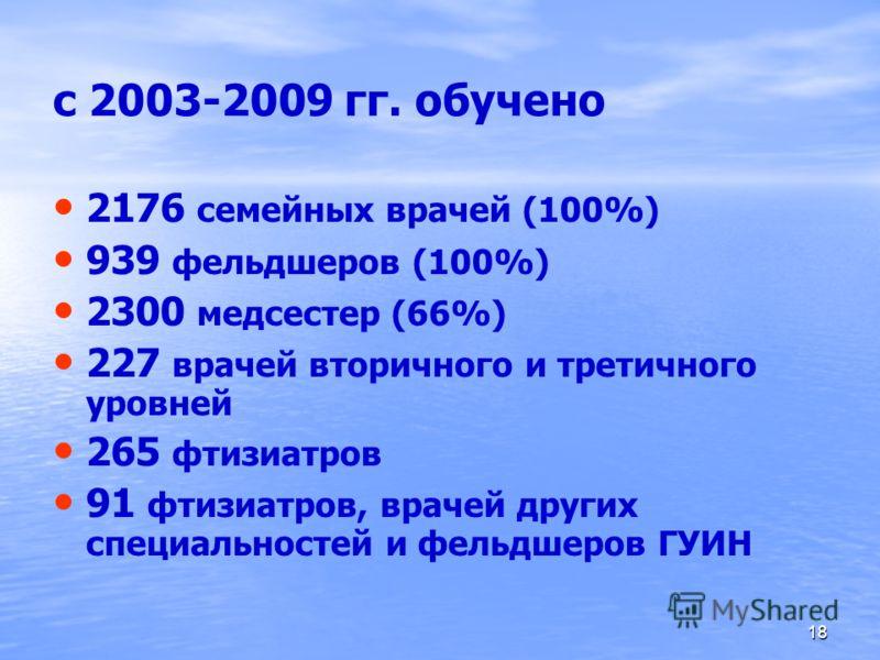18 с 2003-2009 гг. обучено 2176 семейных врачей (100%) 939 фельдшеров (100%) 2300 медсестер (66%) 227 врачей вторичного и третичного уровней 265 фтизиатров 91 фтизиатров, врачей других специальностей и фельдшеров ГУИН