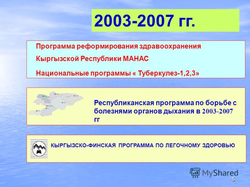 5 КЫРГЫЗСКО-ФИНСКАЯ ПРОГРАММА ПО ЛЕГОЧНОМУ ЗДОРОВЬЮ Республиканская программа по борьбе с болезнями органов дыхания в 2003-2007 гг Программа реформирования здравоохранения Кыргызской Республики МАНАС Национальные программы « Туберкулез-1,2,3» 2003-20