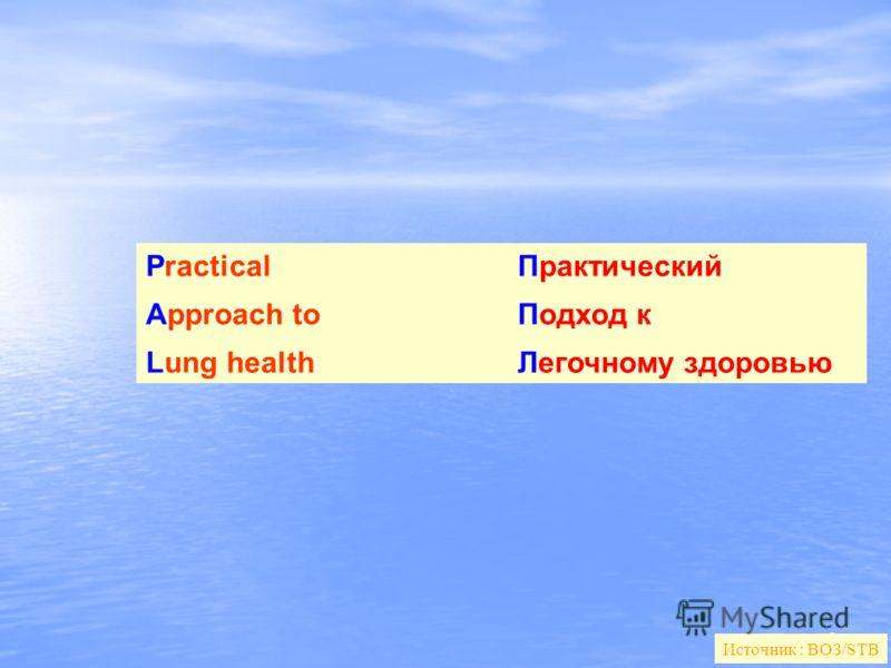 8 Practical Approach to Lung health Источник : ВОЗ/STB Практический Подход к Легочному здоровью