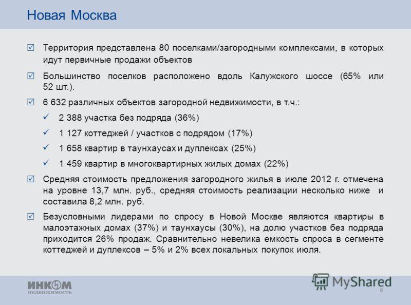 8 Новая Москва Территория представлена 80 поселками/загородными комплексами, в которых идут первичные продажи объектов Большинство поселков расположено вдоль Калужского шоссе (65% или 52 шт.). 6 632 различных объектов загородной недвижимости, в т.ч.: