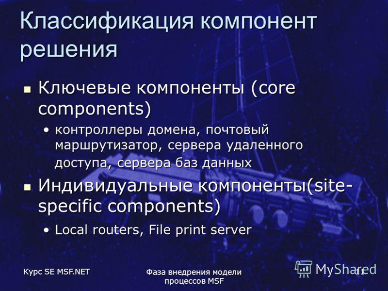 Курс SE MSF.NET Фаза внедрения модели процессов MSF 11 Классификация компонент решения Ключевые компоненты (core components) Ключевые компоненты (core components) контроллеры домена, почтовый маршрутизатор, сервера удаленного доступа, сервера баз дан