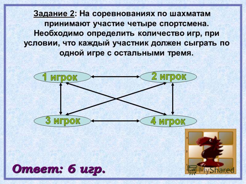 Задание 2: Задание 2: На соревнованиях по шахматам принимают участие четыре спортсмена. Необходимо определить количество игр, при условии, что каждый участник должен сыграть по одной игре с остальными тремя. Ответ: 6 игр.