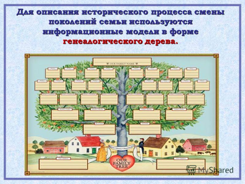 Для описания исторического процесса смены поколений семьи используются информационные модели в форме генеалогического дерева.