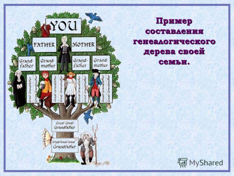 Пример составления генеалогического дерева своей семьи.