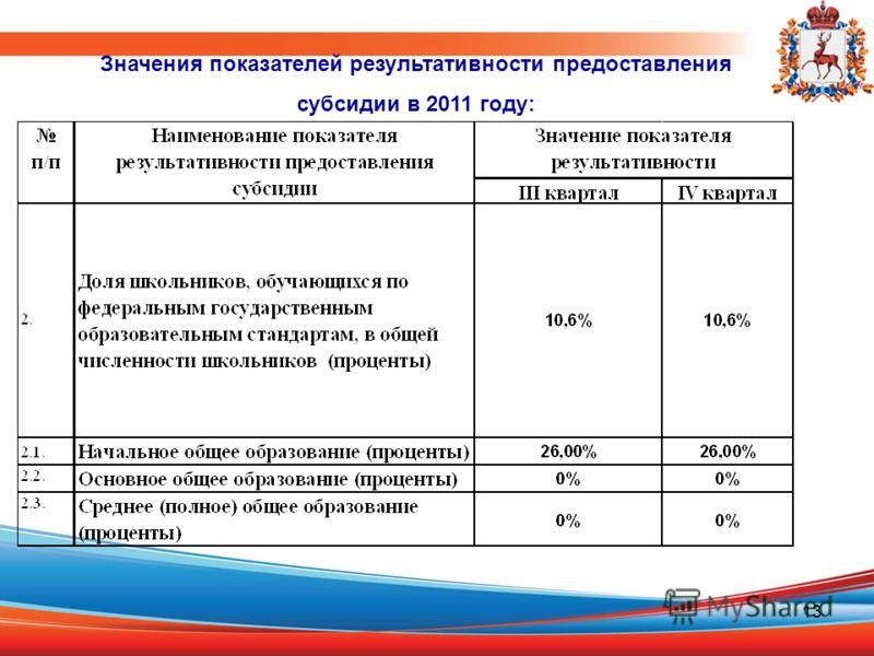13 Значения показателей результативности предоставления субсидии в 2011 году: