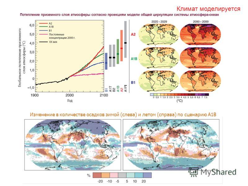 Климат моделируется Изменение в количестве осадков зимой (слева) и летом (справа) по сценарию А1В