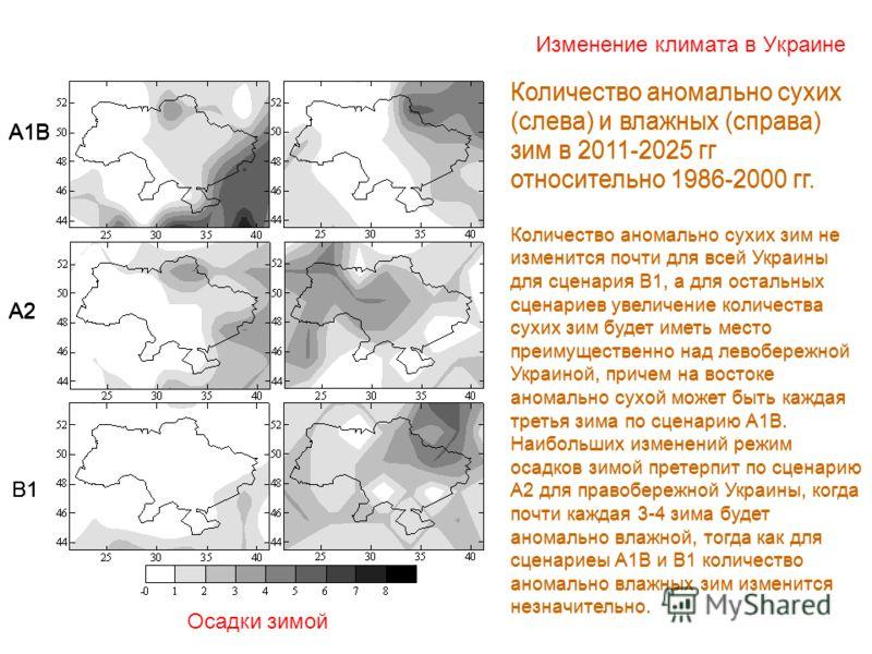 Изменение климата в Украине Осадки зимой В1 А2 А1В Количество аномально сухих (слева) и влажных (справа) зим в 2011-2025 гг относительно 1986-2000 гг. Количество аномально сухих зим не изменится почти для всей Украины для сценария В1, а для остальных