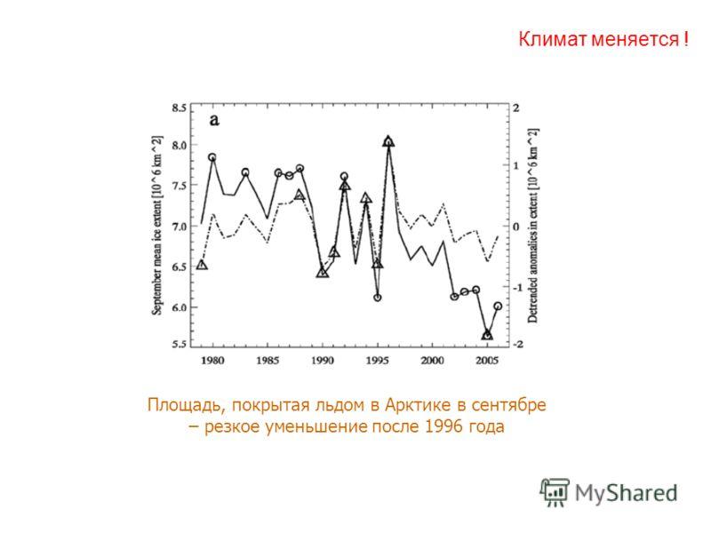 Климат меняется ! Площадь, покрытая льдом в Арктике в сентябре – резкое уменьшение после 1996 года