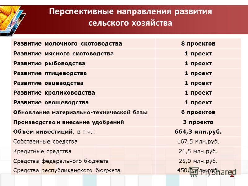 0 Во исполнение постановления Правительства Республики Башкортостан от 25 ноября 2011 года 430 «Об организационной структуре управления Среднесрочной комплексной программой социально- экономического развития северо-восточных районов Республики Башкор