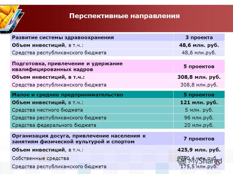 5 Перспективные направления Развитие газоснабжения27 проектов Объем инвестиций, в т.ч.:358,1 млн.руб. Средства республиканского бюджета358,1 млн.руб. Потребность в строительстве водопроводных сетей 5 проектов Объем инвестиций, в т.ч.:246,1 млн. руб.