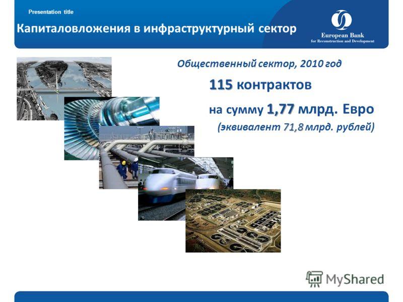 Presentation title Капиталовложения в инфраструктурный сектор Общественный сектор, 2010 год 115 115 контрактов 1,77 71,8 на сумму 1,77 млрд. Евро (эквивалент 71,8 млрд. рублей)