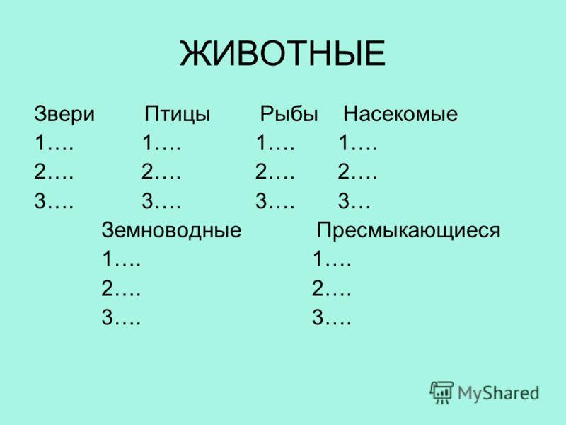 ЖИВОТНЫЕ Звери Птицы Рыбы Насекомые 1…. 1…. 2…. 2…. 3…. 3…. 3…. 3… Земноводные Пресмыкающиеся 1…. 1…. 2…. 2…. 3…. 3….