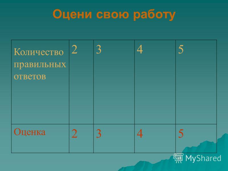 Ответы: Вариант I 12345 вбаав Вариант II 12345 вавгв
