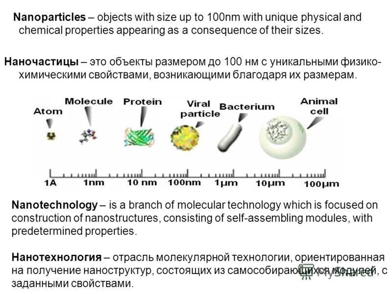Nanotechnology – is a branch of molecular technology which is focused on construction of nanostructures, consisting of self-assembling modules, with predetermined properties. Нанотехнология – отрасль молекулярной технологии, ориентированная на получе