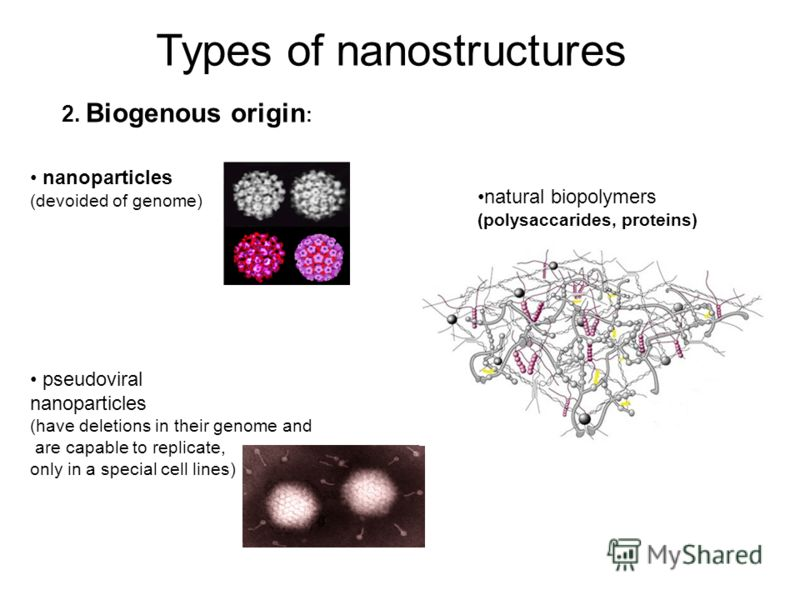 Types of nanostructures 2. Biogenous origin : pseudoviral nanoparticles (have deletions in their genome and are capable to replicate, only in a special cell lines) nanoparticles (devoided of genome) natural biopolymers (polysaccarides, proteins)