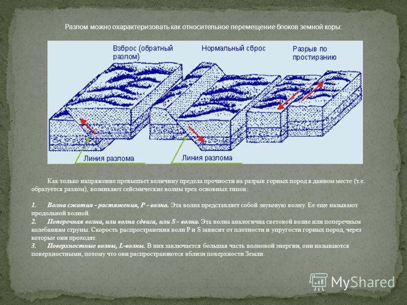 Для большинства землетрясений с глубиной очага не более 70 километров упругие волны возникают в результате разлома участка земной коры. Напряжение в горной породе на данном участке превышает предел прочности на разрыв и поэтому в породе образуется тр