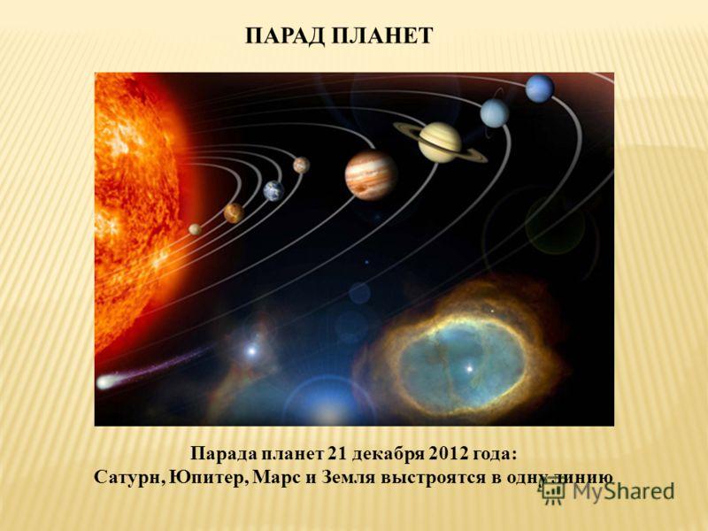 ПАРАД ПЛАНЕТ Парада планет 21 декабря 2012 года: Сатурн, Юпитер, Марс и Земля выстроятся в одну линию