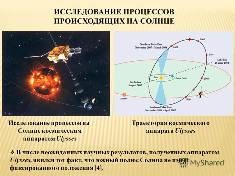 ИССЛЕДОВАНИЕ ПРОЦЕССОВ ПРОИСХОДЯЩИХ НА СОЛНЦЕ Исследование процессов на Солнце космическим аппаратом Ulysses Траектория космического аппарата Ulysses В числе неожиданных научных результатов, полученных аппаратом Ulysses, явился тот факт, что южный по