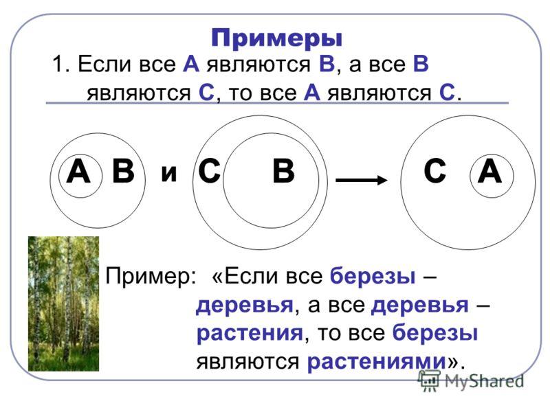 Примеры 1. Если все А являются В, а все В являются С, то все А являются С. Пример: «Если все березы – деревья, а все деревья – растения, то все березы являются растениями».