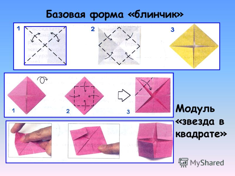 Базовая форма «блинчик» Модуль «звезда в квадрате»