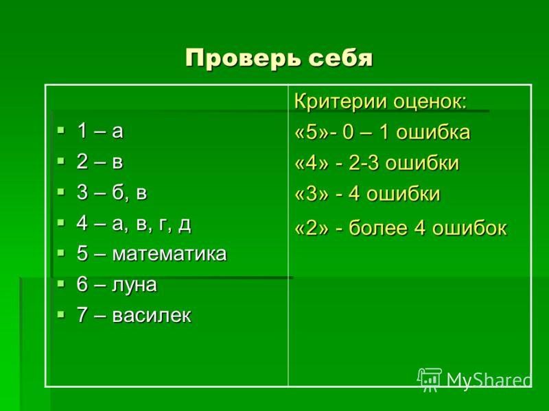 Проверь себя 1 – а 1 – а 2 – в 2 – в 3 – б, в 3 – б, в 4 – а, в, г, д 4 – а, в, г, д 5 – математика 5 – математика 6 – луна 6 – луна 7 – василек 7 – василек Критерии оценок: «5»- 0 – 1 ошибка «4» - 2-3 ошибки «3» - 4 ошибки «2» - более 4 ошибок