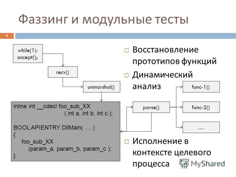 Фаззинг и модульные тесты while(1): accept(); recv() unmarshal() parse() func-1() func-2() … inline int __cdecl foo_sub_XX ( int a, int b, int c ); BOOL APIENTRY DllMain( … ) { foo_sub_XX (param_a, param_b, param_c ); } Восстановление прототипов функ
