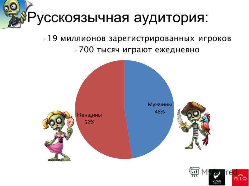 19 миллионов зарегистрированных игроков 700 тысяч играют ежедневно Русскоязычная аудитория:
