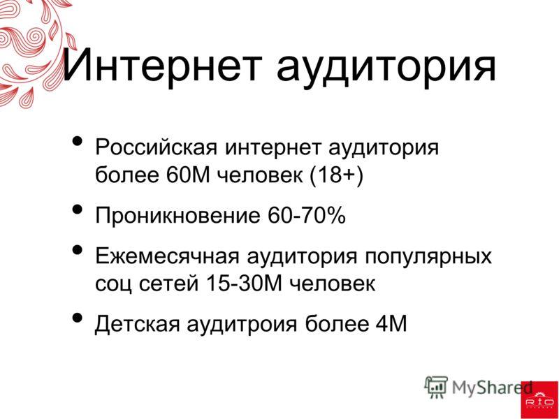 Интернет аудитория Российская интернет аудитория более 60М человек (18+) Проникновение 60-70% Ежемесячная аудитория популярных соц сетей 15-30M человек Детская аудитроия более 4М