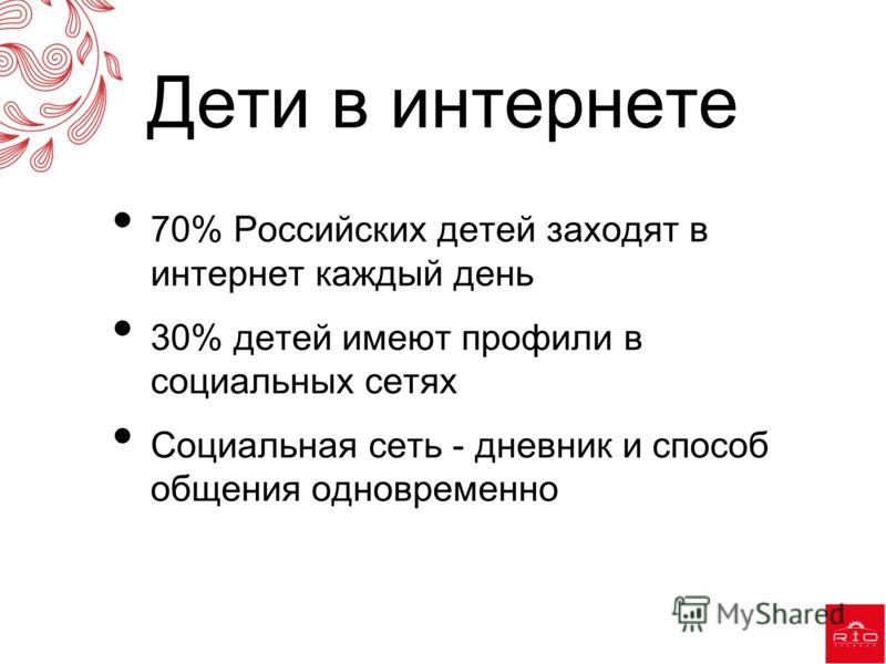Дети в интернете 70% Российских детей заходят в интернет каждый день 30% детей имеют профили в социальных сетях Социальная сеть - дневник и способ общения одновременно