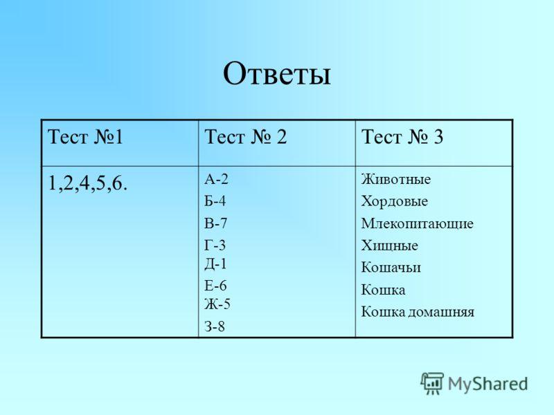 Тест 3 Проклассифицируйте кота Ваську Царство Тип Класс Отряд Семейство Род Вид